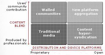 E' un noir il rapporto tra vecchi e nuovi media