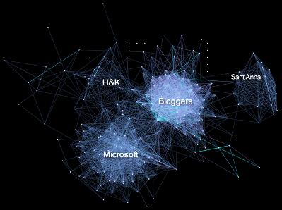 Nexus: visualizzare le relazioni stabilite su Facebook