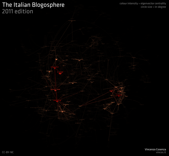 blogosfera italiana 2011 indegree eigenvector