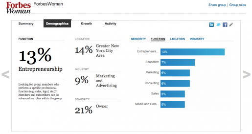 linkedin_group_demographics